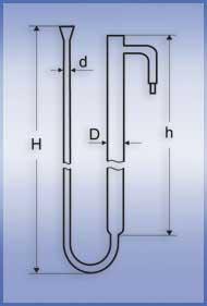 Прибор для определения активности угля при адсорбции уксусной кислоты